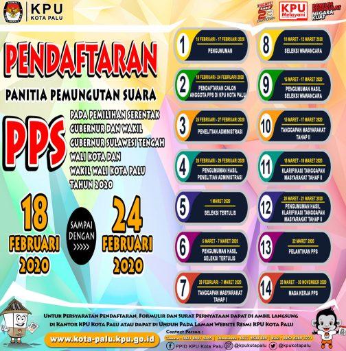 Pendaftaran PPS untuk Koran dan Onlines