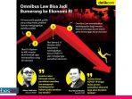 Waspada! Omnibus Law Bisa Jadi Bumerang ke Ekonomi RI
